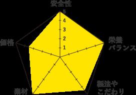 アカナグラフ
