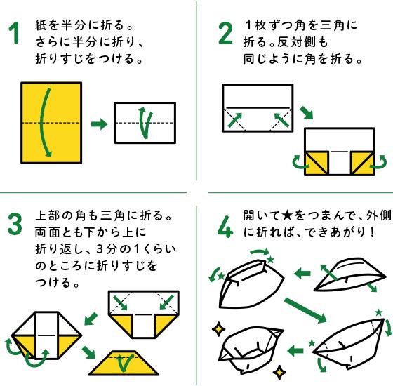 紙食器の作り方